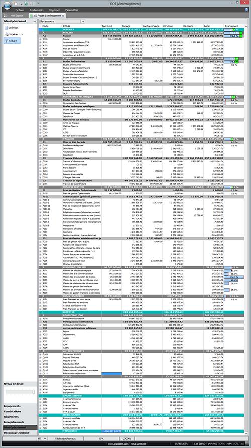 Plan budgetaire pour un projet d'amenagement - GO7